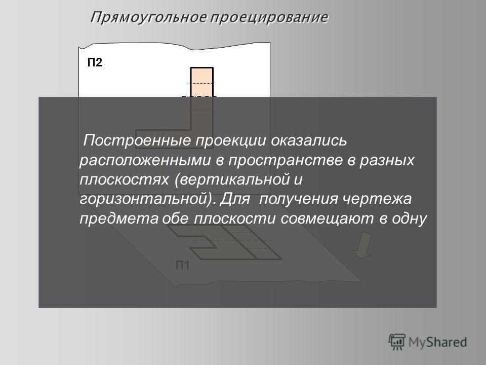 Прямоугольное проецирование П2 П1 Построенные проекции оказались расположенными в пространстве в разных плоскостях (вертикальной и горизонтальной). Для получения чертежа предмета обе плоскости совмещают в одну