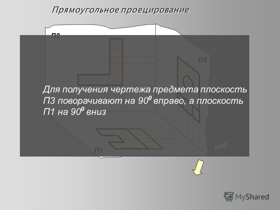 Прямоугольное проецирование П1 П3 П2 Для получения чертежа предмета плоскость П3 поворачивают на 90 0 вправо, а плоскость П1 на 90 0 вниз