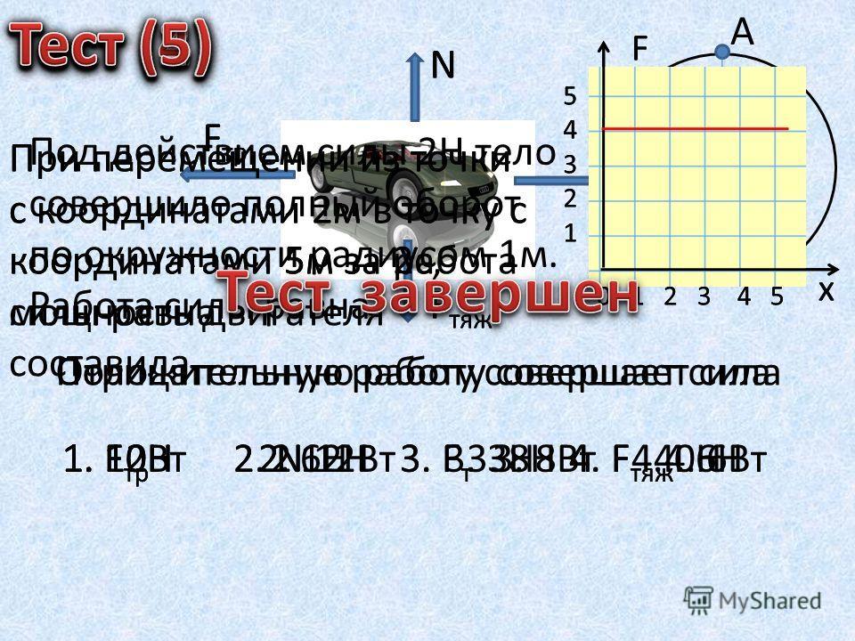 Положительную работу совершает сила FтFт F тр N F тяж 1. F тр 2. N 3. F т 4. F тяж Отрицательную работу совершает сила FтFт F тр N F тяж 1. F тр 2. N 3. F т 4. F тяж Под действием силы 2Н тело совершило полный оборот по окружности радиусом 1 м. Работ