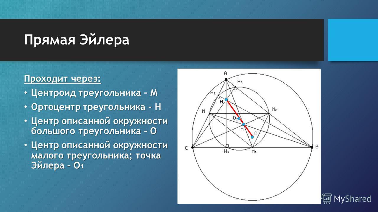Прямая Эйлера Проходит через: Центроид треугольника - M Центроид треугольника - M Ортоцентр треугольника - H Ортоцентр треугольника - H Центр описанной окружности большого треугольника - O Центр описанной окружности большого треугольника - O Центр оп