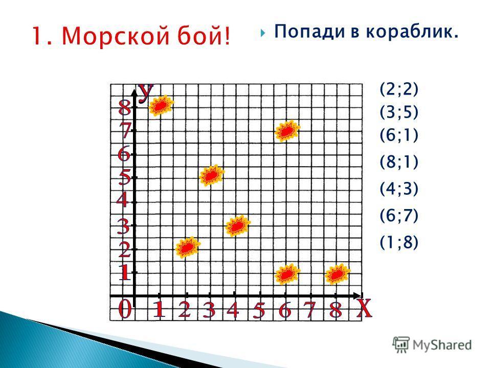Попади в кораблик. (2;2) (3;5) (6;1) (8;1) (4;3) (6;7) (1;8)