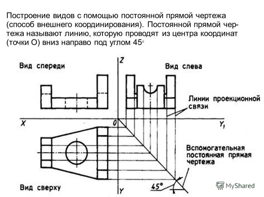 Построение видов с помощью постоянной прямой чертежа (способ внешнего координирования). Постоянной прямой чер тежа называют линию, которую проводят из центра координат (точки О) вниз направо под углом 45 °