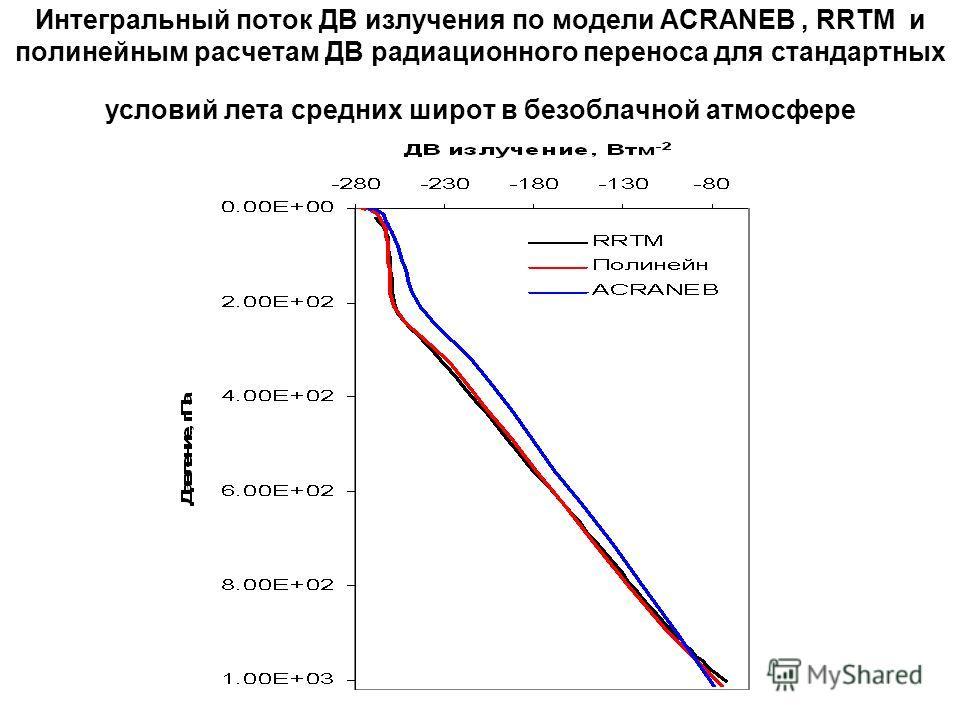 Интегральный поток ДВ излучения по модели ACRANEB, RRTM и полинейным расчетам ДВ радиационного переноса для стандартных условий лета средних широт в безоблачной атмосфере