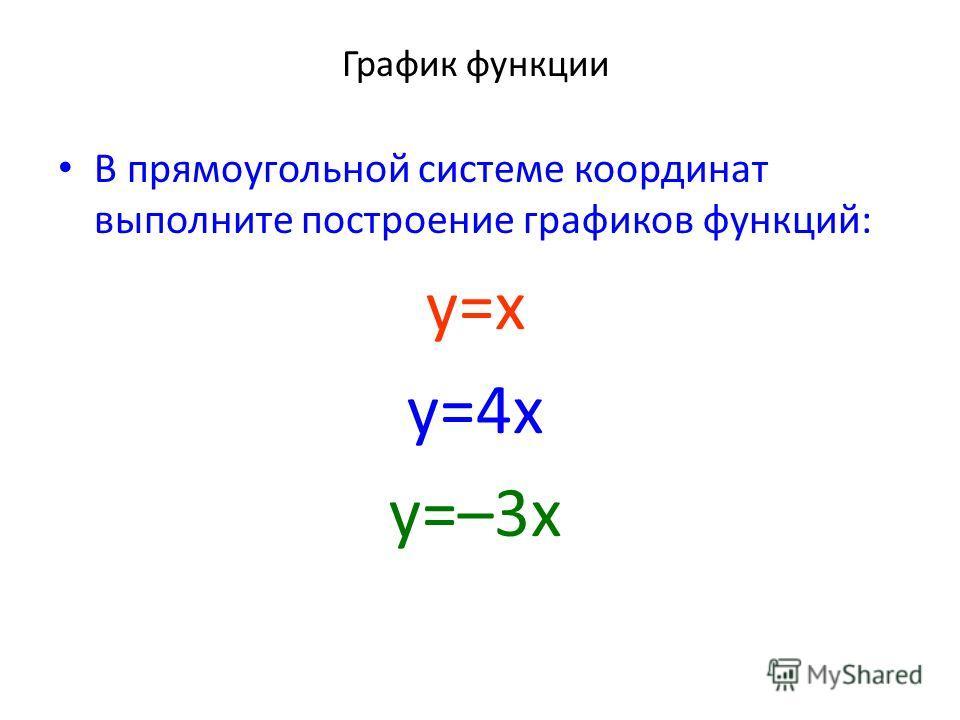 График функции В прямоугольной системе координат выполните построение графиков функций: y=x y=4x y=–3x