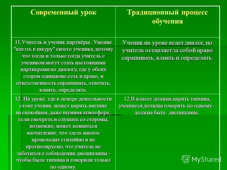 Современный урок Традиционный процесс обучения 11. Учитель и ученик партнёры. Умение