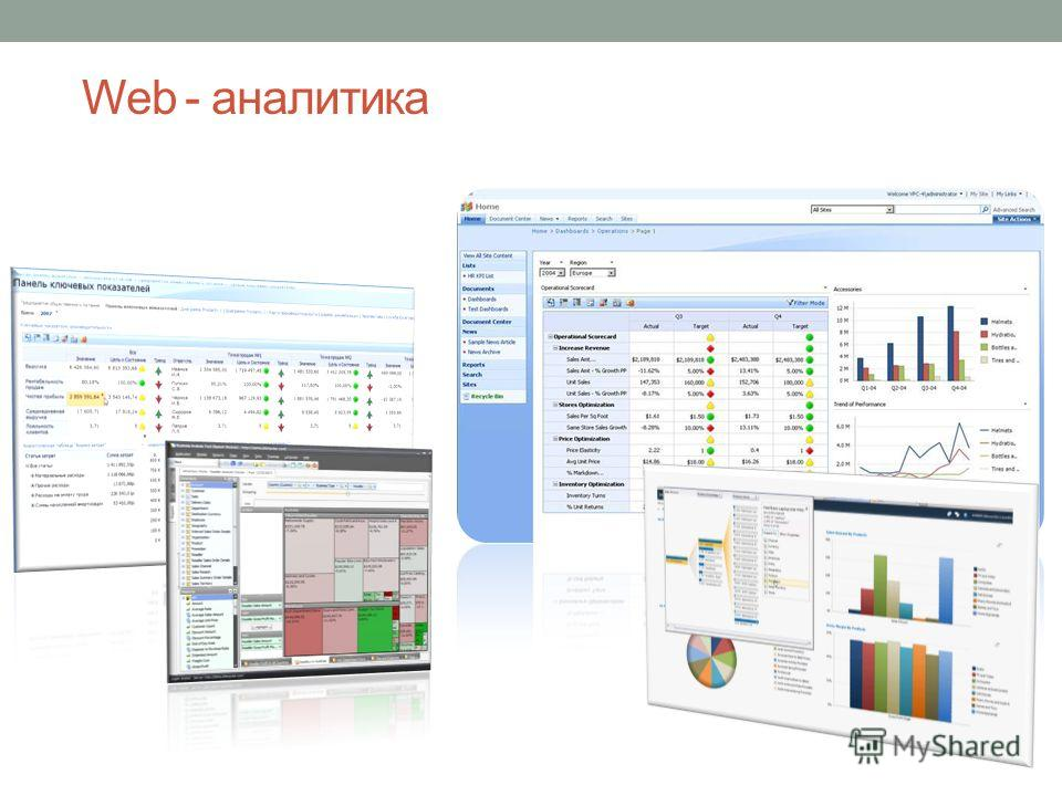 Web - аналитика