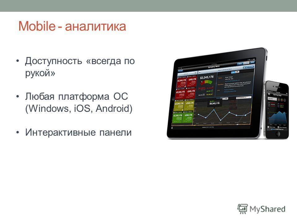 Mobile - аналитика Доступность «всегда по рукой» Любая платформа ОС (Windows, iOS, Android) Интерактивные панели
