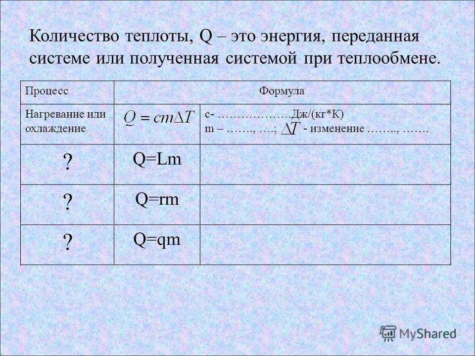 Количество теплоты, Q – это энергия, переданная системе или полученная системой при теплообмене. Процесс Формула Нагревание или охлаждение c- ……………….Дж/(кг*К) m – ……., ….; - изменение …….., ……. ? Q=Lm ? Q=rm ? Q=qm