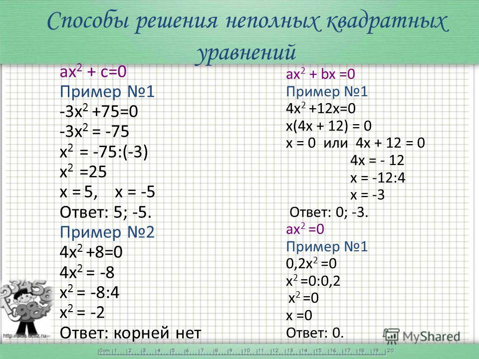 Способы решения неполных квадратных уравнений ах 2 + c=0 Пример 1 -3 х 2 +75=0 -3 х 2 = -75 х 2 = -75:(-3) х 2 =25 х = 5, х = -5 Ответ: 5; -5. Пример 2 4 х 2 +8=0 4 х 2 = -8 х 2 = -8:4 х 2 = -2 Ответ: корней нет ах 2 + bx =0 Пример 1 4 х 2 +12 х=0 х(