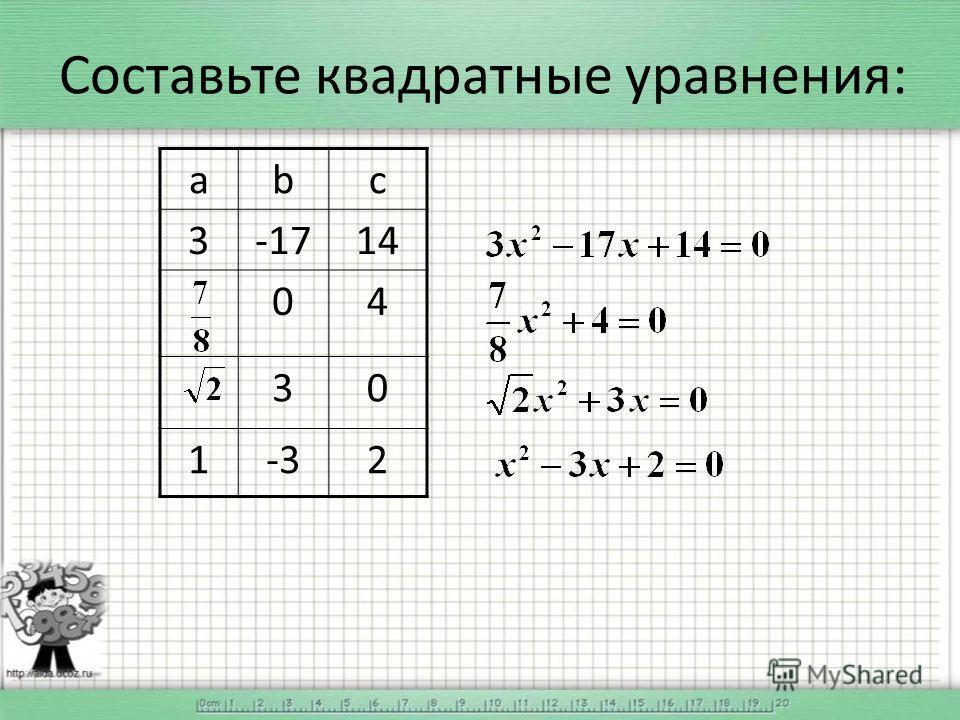 Составьте квадратные уравнения: аbc 3-1714 04 30 1-32