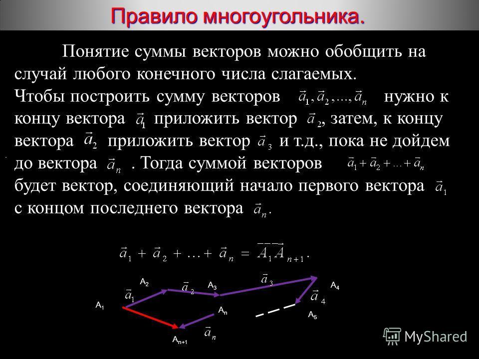 Понятие суммы векторов можно обобщить на случай любого конечного числа слагаемых. Чтобы построить сумму векторов нужно к концу вектора приложить вектор, затем, к концу вектора приложить вектор и т.д., пока не дойдем до вектора. Тогда суммой векторов