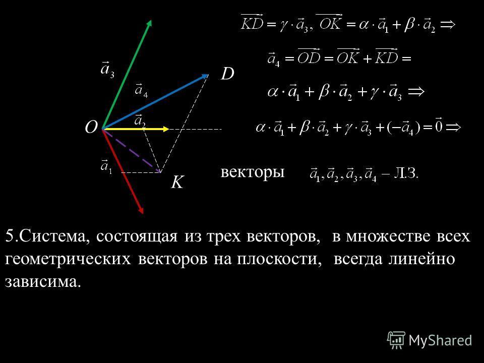 O K D векторы 5.Система, состоящая из трех векторов, в множестве всех геометрических векторов на плоскости, всегда линейно зависима.