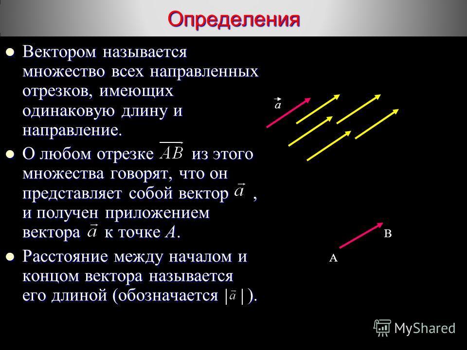 Определения Вектором называется множество всех направленных отрезков, имеющих одинаковую длину и направление. Вектором называется множество всех направленных отрезков, имеющих одинаковую длину и направление. О любом отрезке из этого множества говорят