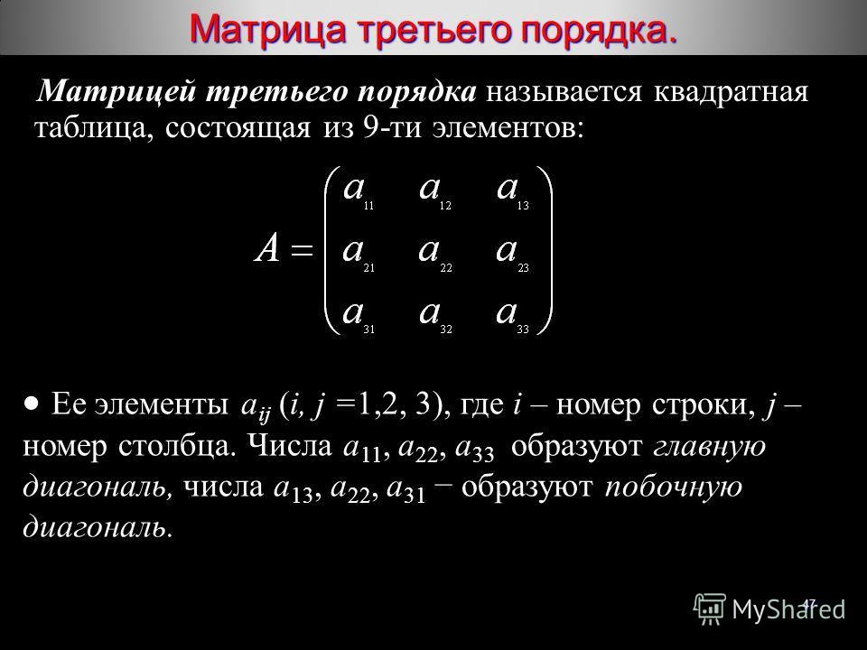 47 Матрица третьего порядка. Матрицей третьего порядка называется квадратная таблица, состоящая из 9-ти элементов: Ее элементы а ij (i, j =1,2, 3), где i – номер строки, j – номер столбца. Числа а 11, а 22, а 33 образуют главную диагональ, числа а 13