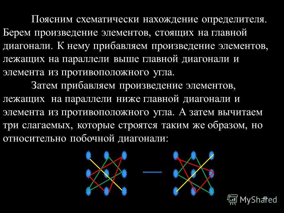 49 Поясним схематически нахождение определителя. Берем произведение элементов, стоящих на главной диагонали. К нему прибавляем произведение элементов, лежащих на параллели выше главной диагонали и элемента из противоположного угла. Затем прибавляем п