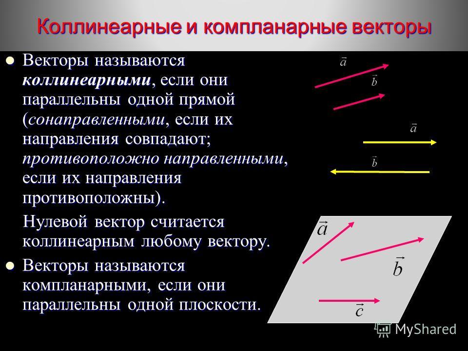 Коллинеарные и компланарные векторы Векторы называются коллинеарными, если они параллельны одной прямой (сонаправленными, если их направления совпадают; противоположно направленными, если их направления противоположны). Векторы называются коллинеарны