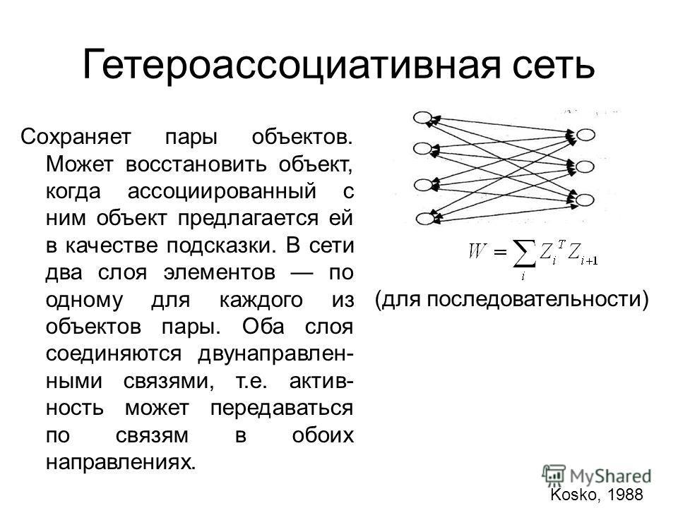 Гетероассоциативная сеть Сохраняет пары объектов. Может восстановить объект, когда ассоциированный с ним объект предлагается ей в качестве подсказки. В сети два слоя элементов по одному для каждого из объектов пары. Оба слоя соединяются двунаправлен-