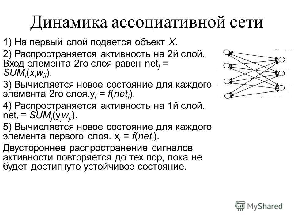 1) На первый слой подается объект X. 2) Распространяется активность на 2 й слой. Вход элемента 2 го слоя равен net j = SUM i (x i w ij ). 3) Вычисляется новое состояние для каждого элемента 2 го слоя.y j = f(net j ). 4) Распространяется активность на