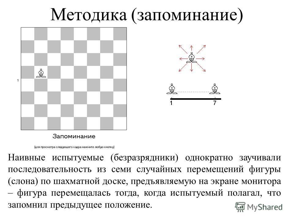 Методика (запоминание) Наивные испытуемые (безразрядники) однократно заучивали последовательность из семи случайных перемещений фигуры (слона) по шахматной доске, предъявляемую на экране монитора – фигура перемещалась тогда, когда испытуемый полагал,