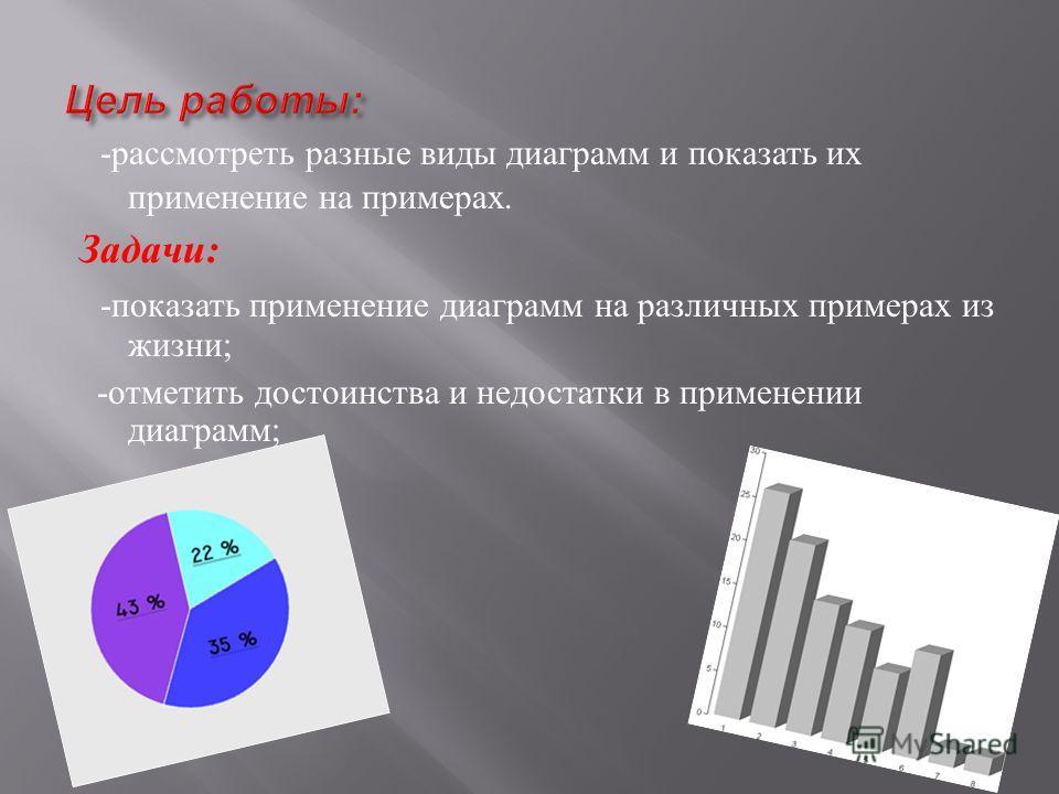 - рассмотреть разные виды диаграмм и показать их применение на примерах. Задачи : - показать применение диаграмм на различных примерах из жизни ; - отметить достоинства и недостатки в применении диаграмм ;