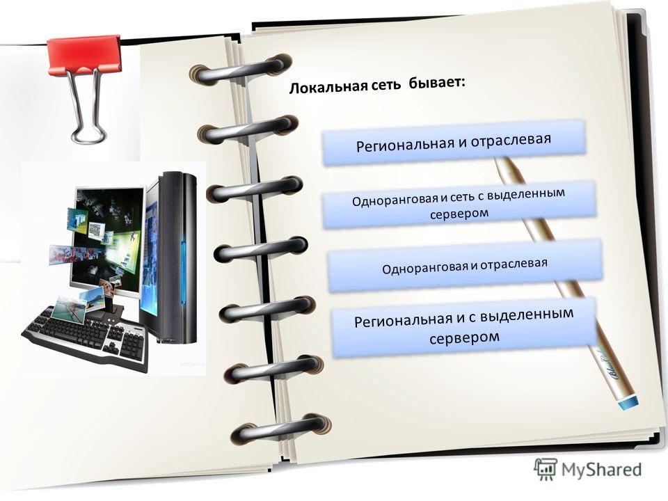 Локальная сеть бывает: Региональная и отраслевая Одноранговая и сеть с выделенным сервером Одноранговая и сеть с выделенным сервером Одноранговая и отраслевая Региональная и с выделенным сервером Региональная и с выделенным сервером