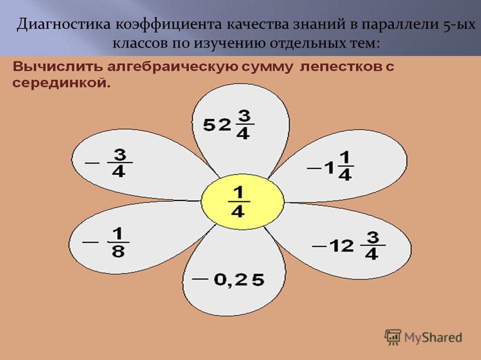 Диагностика коэффициента качества знаний в параллели 5-ых классов по изучению отдельных тем: 1. Построение точек по координатам в прямоугольной системе 2. Определение координат по точкам 3. Правила вычисления алгебраической суммы