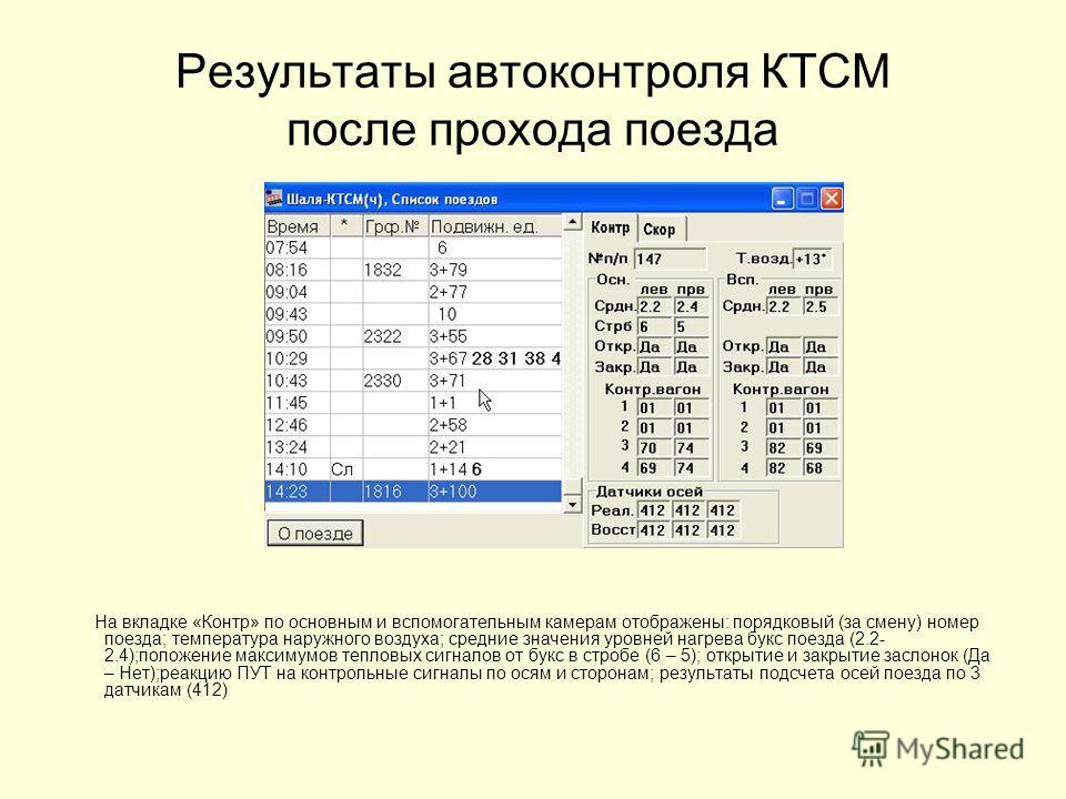 Результаты автоконтроля КТСМ после прохода поезда На вкладке «Контр» по основным и вспомогательным камерам отображены: порядковый (за смену) номер поезда; температура наружного воздуха; средние значения уровней нагрева букс поезда (2.2- 2.4);положени