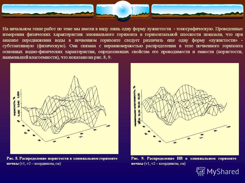 Горизонтальный срез сделан по языков гумусового горизонта. Белесый цветом соответствует горизонту A 2, серый – A 1. На этом уровне среза (глубина ~18 см) хорошо заметно мелкоячеистое строение границы между гумусовым и элювиальным горизонтами. Сантиме