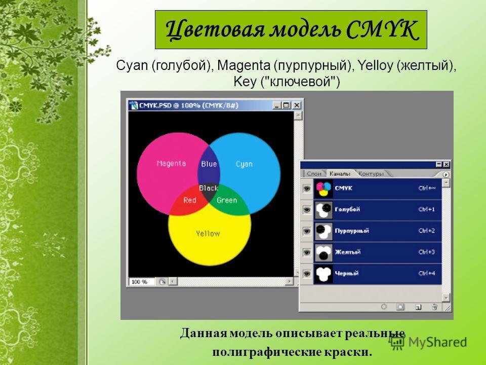 Цветовая модель CMYK Сyan (голубой), Magenta (пурпурный), Yelloy (желтый), Key (ключевой) Данная модель описывает реальные полиграфические краски.