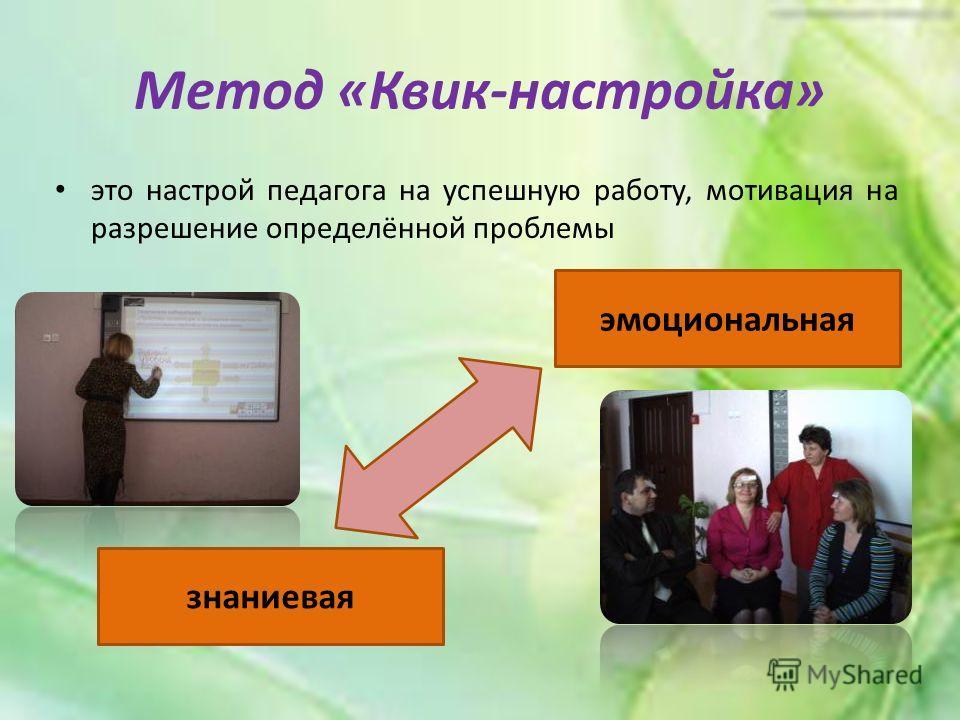 Метод «Квик-настройка» это настрой педагога на успешную работу, мотивация на разрешение определённой проблемы эмоциональная знаниевая