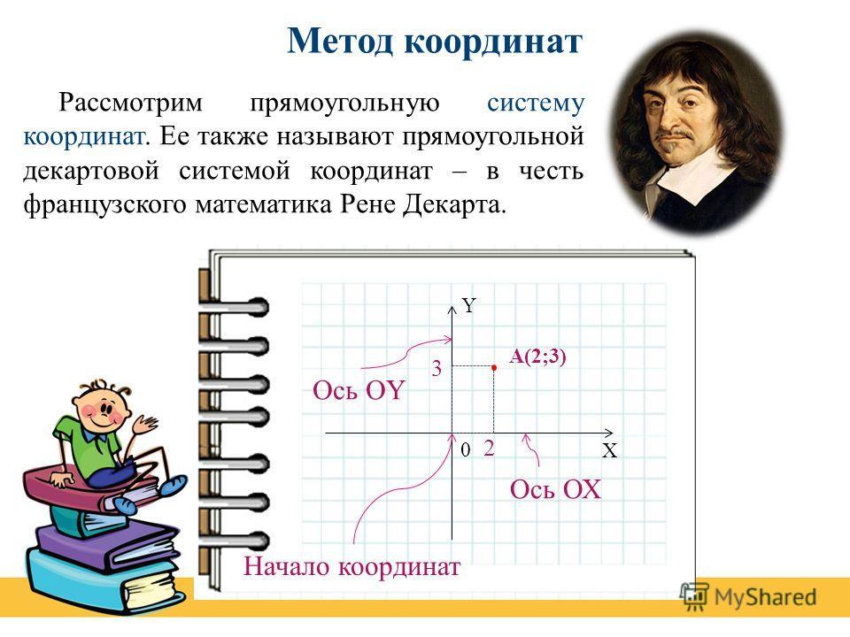 Метод координат Рассмотрим прямоугольную систему координат. Ее также называют прямоугольной декартовой системой координат – в честь французского математика Рене Декарта. Y X 0 Ось ОХ Ось ОY Начало координат A(2;3) 2 3