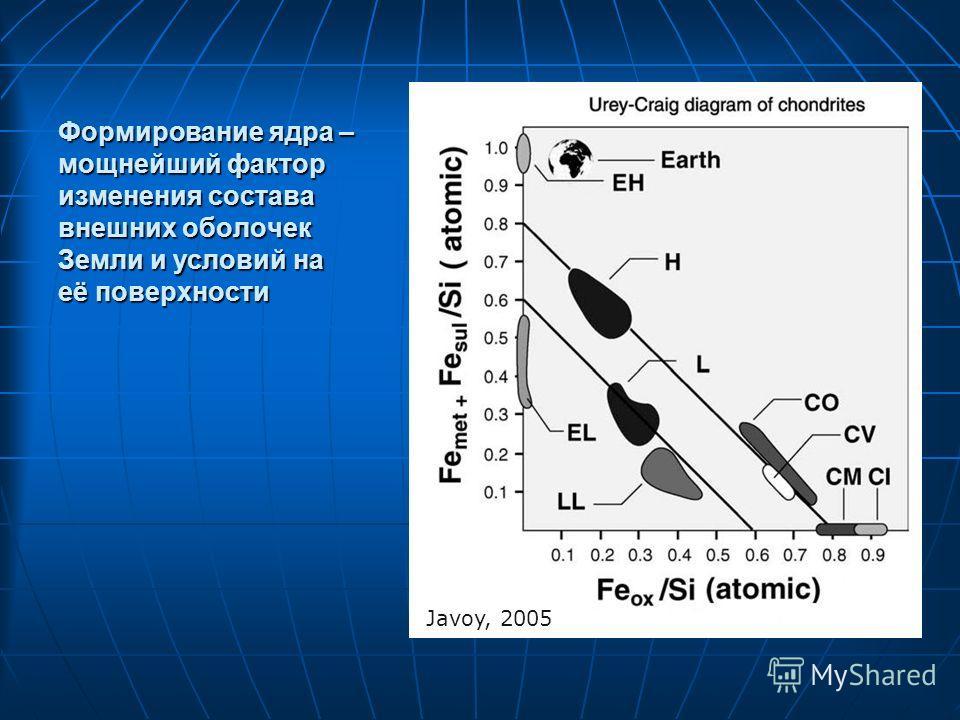 Формирование ядра – мощнейший фактор изменения состава внешних оболочек Земли и условий на её поверхности Javoy, 2005