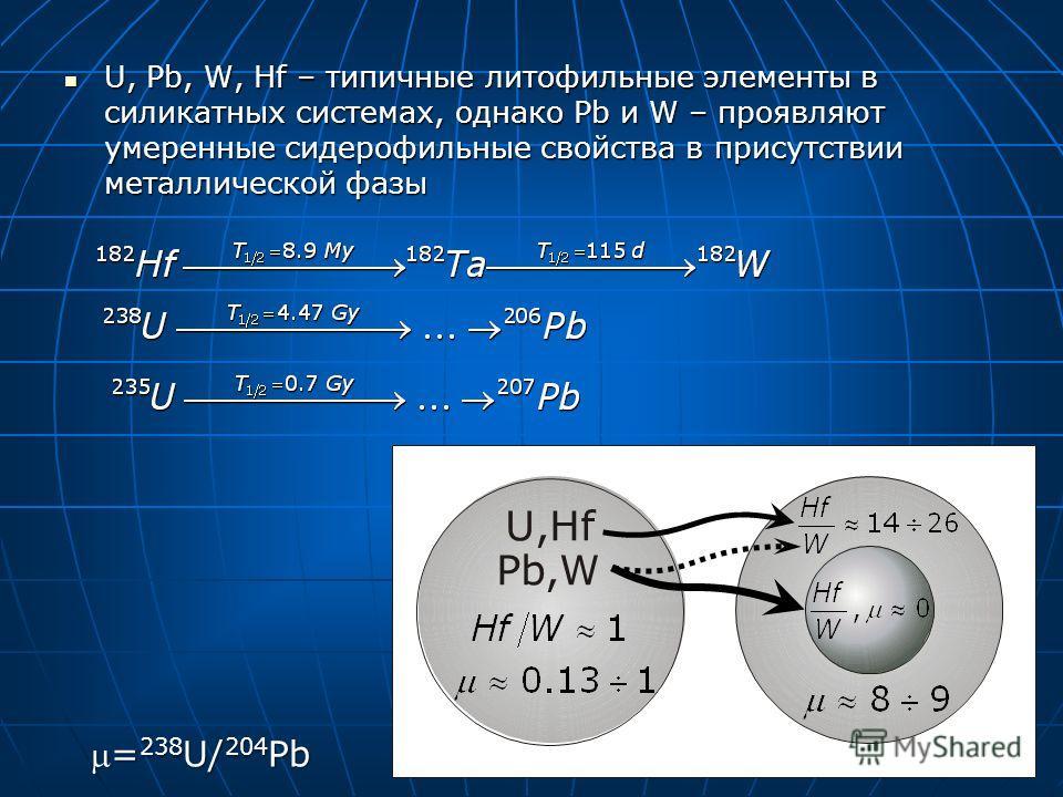 U, Pb, W, Hf – типичные литофильные элементы в силикатных системах, однако Pb и W – проявляют умеренные сидерофильные свойства в присутствии металлической фазы U, Pb, W, Hf – типичные литофильные элементы в силикатных системах, однако Pb и W – проявл