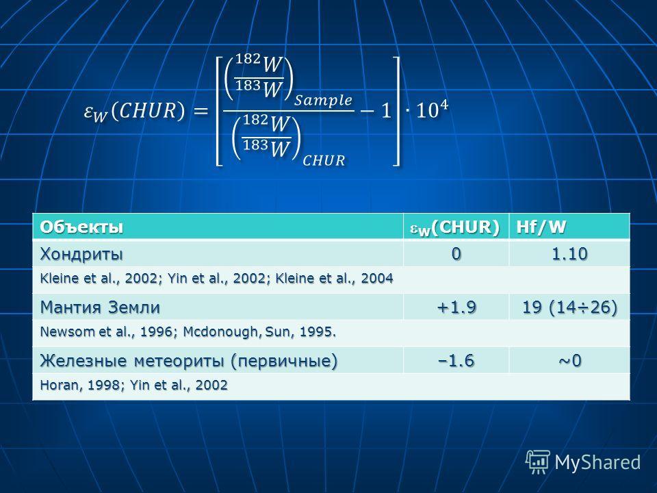 Объекты W (CHUR) W (CHUR)Hf/WХондриты01.10 Kleine et al., 2002; Yin et al., 2002; Kleine et al., 2004 Мантия Земли +1.9 19 (14÷26) Newsom et al., 1996; Mcdonough, Sun, 1995. Железные метеориты (первичные) –1.6~0 Horan, 1998; Yin et al., 2002
