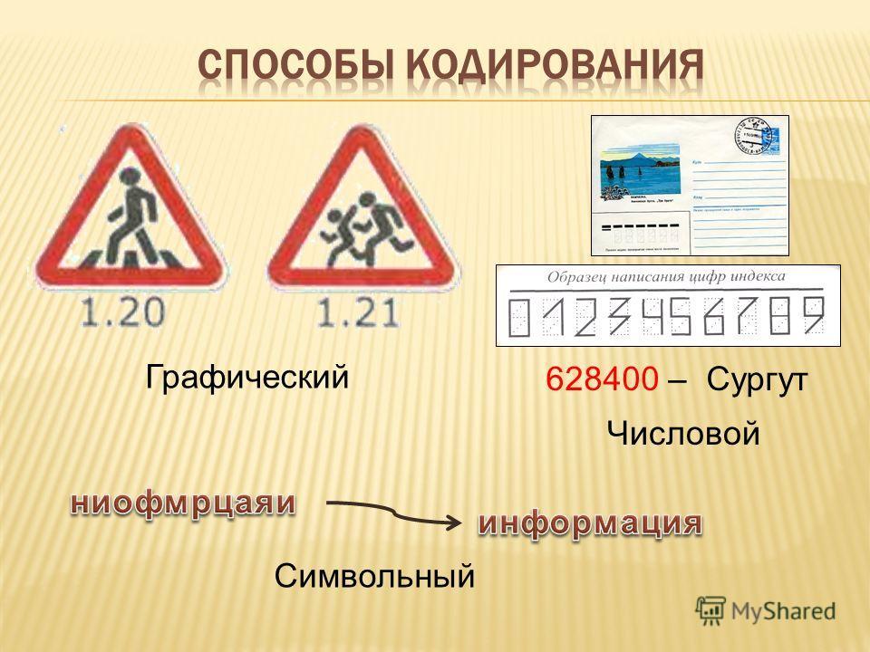 Графический 628400 – Сургут Числовой Символьный