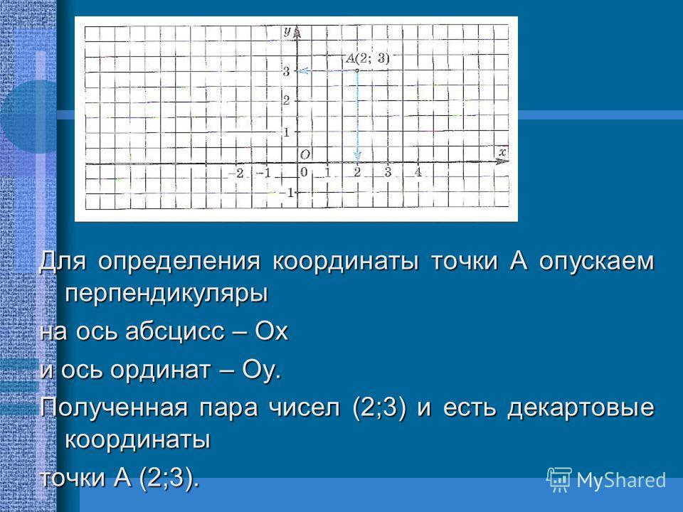 Для определения координаты точки А опускаем перпендикуляры на ось абсцисс – Ох и ось ординат – Оу. Полученная пара чисел (2;3) и есть декартовые координаты точки А (2;3).