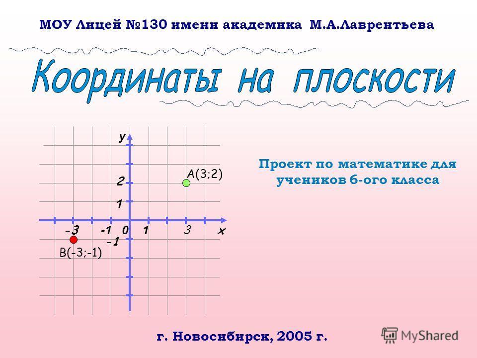 0 x y 1 1 Проект по математике для учеников 6-ого класса МОУ Лицей 130 имени академика М.А.Лаврентьева г. Новосибирск, 2005 г. А(3;2) B(-3;-1) 3 2 -3