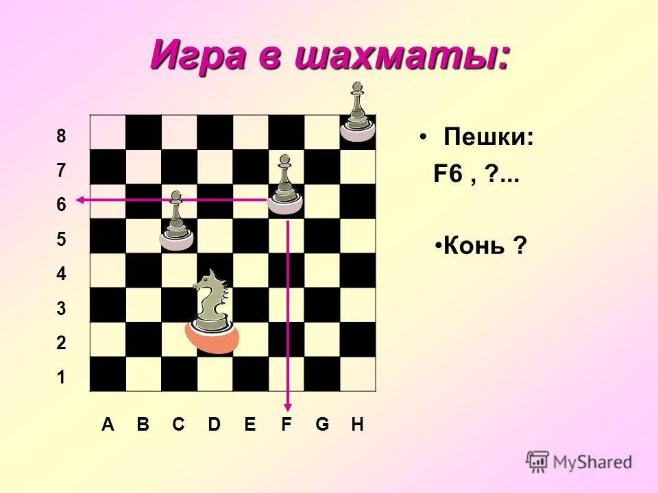 Игра в шахматы: 8 7 6 5 4 3 2 1 ABCDEFGH Пешки: F6, ?... Конь ?
