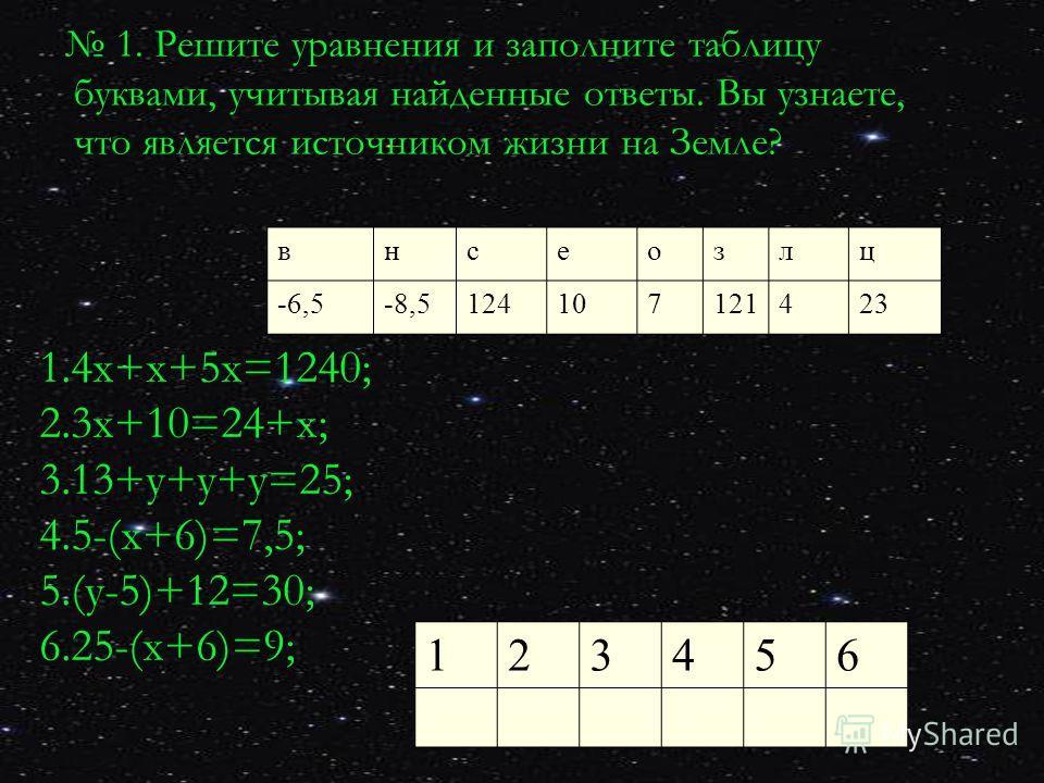 1. Решите уравнения и заполните таблицу буквами, учитывая найденные ответы. Вы узнаете, что является источником жизни на Земле? внсеозлц -6,5-8,5124107121423 1.4 х+х+5 х=1240; 2.3 х+10=24+х; 3.13+у+у+у=25; 4.5-(х+6)=7,5; 5.(у-5)+12=30; 6.25-(х+6)=9;