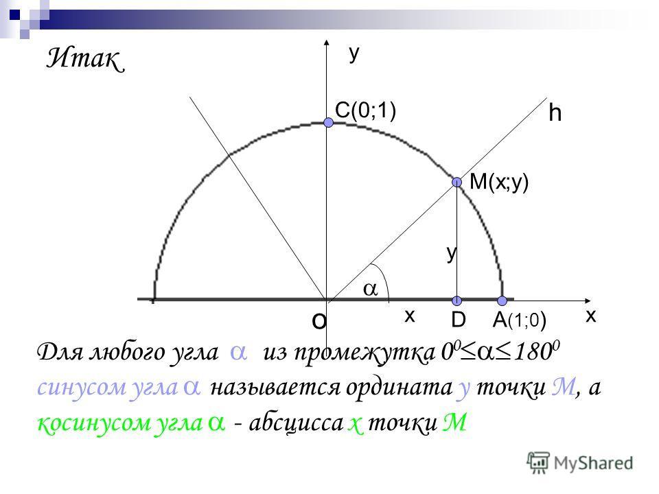 Итак Для любого угла из промежутка 0 0 180 0 синусом угла называется ордината у точки М, а косинусом угла - абсцисса х точки М х у о h х y M(x;y) DA (1;0 ) C(0;1)