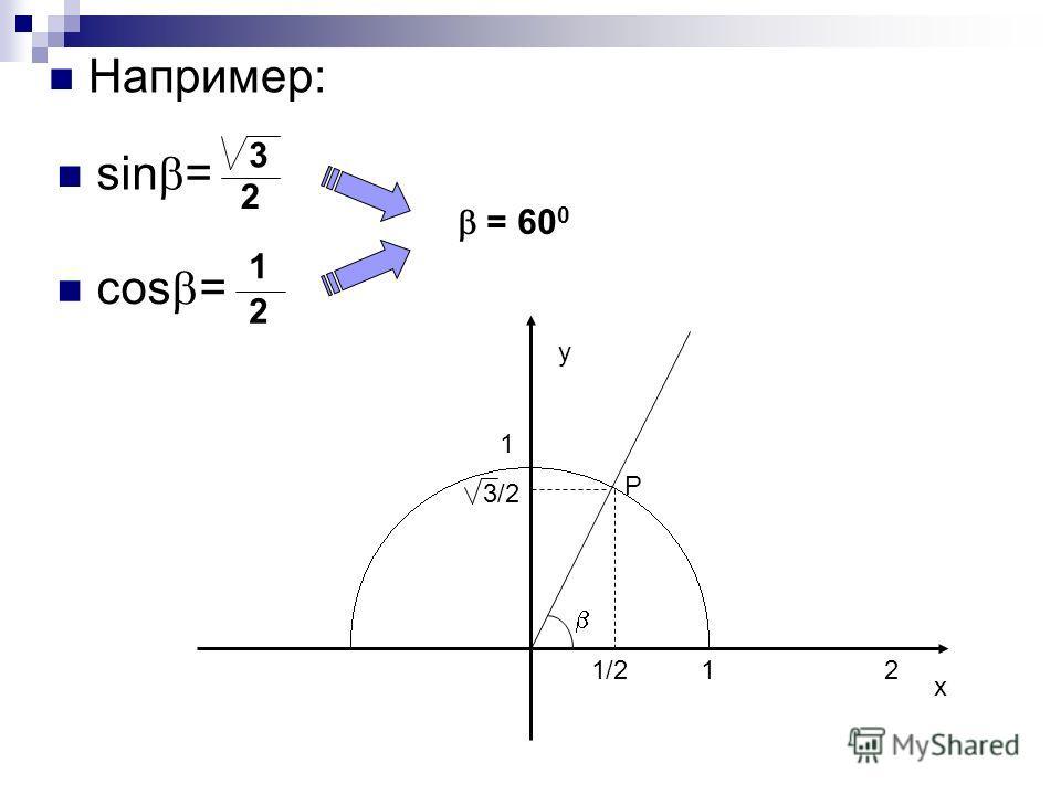 Например: sin = 3 2 = 60 0 cos = 1 2 1 1 2 х у 1/2 3/2 Р