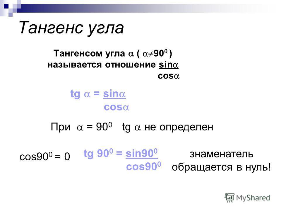 Тангенс угла Тангенсом угла ( 90 0 ) называется отношение sin cos tg = sin cos При = 90 0 tg не определен cos90 0 = 0 tg 90 0 = sin90 0 cos90 0 знаменатель обращается в нуль!
