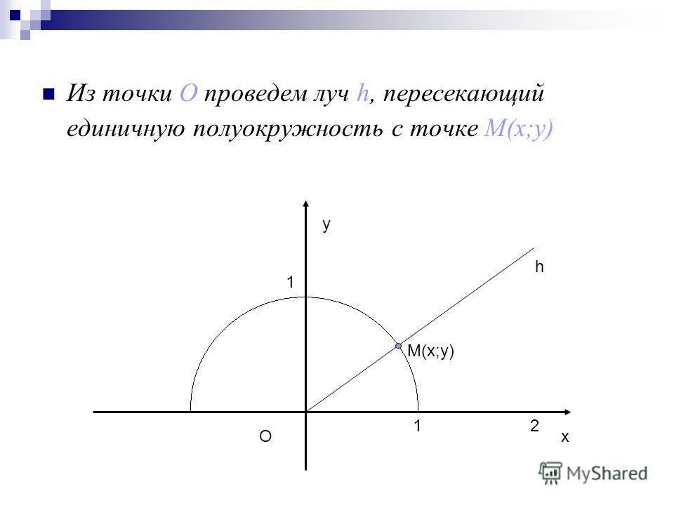 Из точки О проведем луч h, пересекающий единичную полуокружность с точке М(х;у) 1 1 2 хО у h М(х;у)