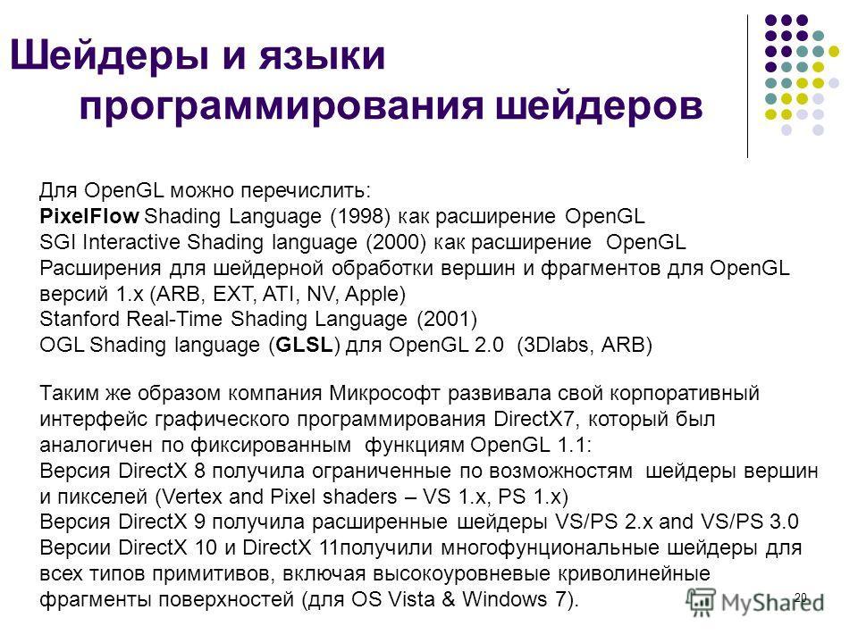 20 Шейдеры и языки программирования шейдеров Для OpenGL можно перечислить: PixelFlow Shading Language (1998) как расширение OpenGL SGI Interactive Shading language (2000) как расширение OpenGL Расширения для шейдерной обработки вершин и фрагментов дл