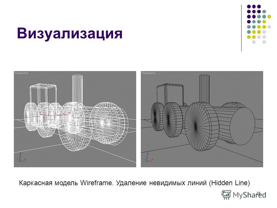 26 Визуализация Каркасная модель Wireframe. Удаление невидимых линий (Hidden Line)