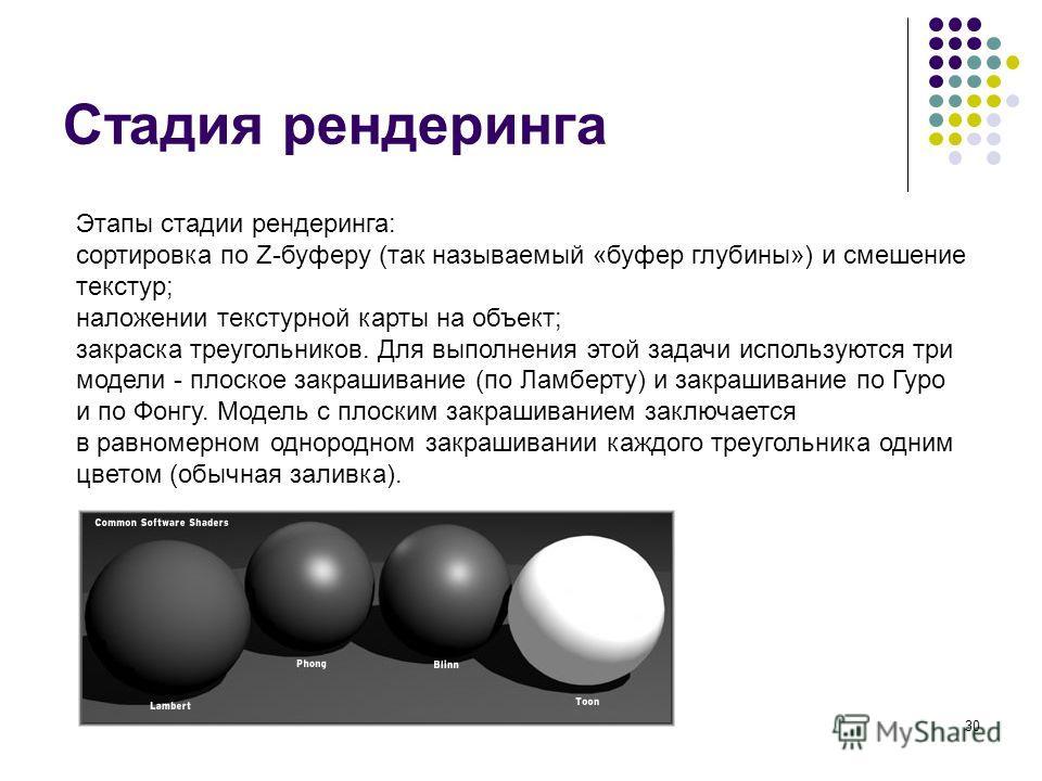 30 Стадия рендеринга Этапы стадии рендеринга: сортировка по Z-буферу (так называемый «буфер глубины») и смешение текстур; наложении текстурной карты на объект; закраска треугольников. Для выполнения этой задачи используются три модели - плоское закра