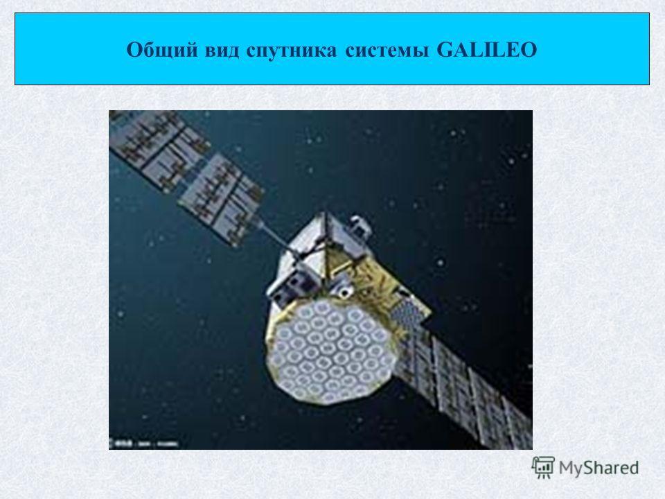 Общий вид спутника системы GALILEO