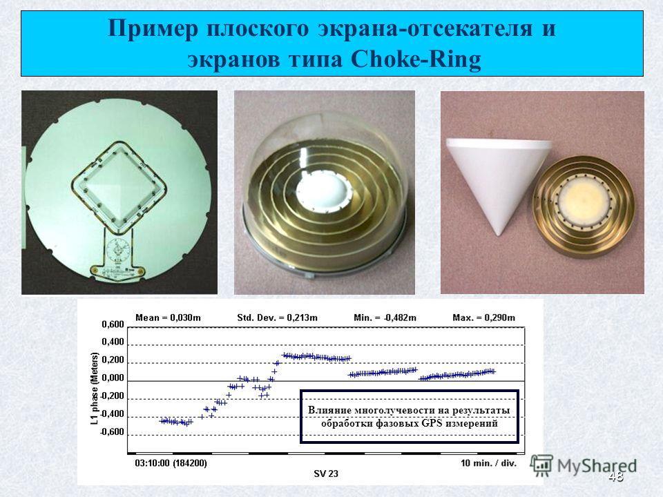 48 Пример плоского экрана-отсекателя и экранов типа Choke-Ring Влияние многолучевости на результаты обработки фазовых GPS измерений