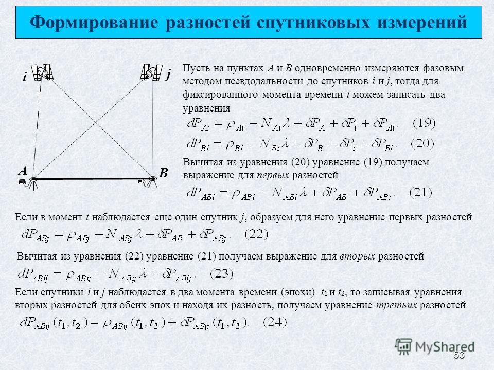 53 Формирование разностей спутниковых измерений A B i j Пусть на пунктах А и В одновременно измеряются фазовым методом псевдодальности до спутников i и j, тогда для фиксированного момента времени t можем записать два уравнения Вычитая из уравнения (2