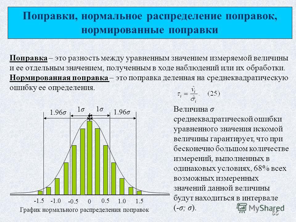 65 Поправки, нормальное распределение поправок, нормированные поправки Поправка – это разность между уравненным значением измеряемой величины и ее отдельным значением, полученным в ходе наблюдений или их обработки. Нормированная поправка – это поправ